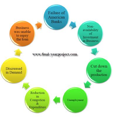one day essay writing on independence